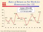 rates of return on net worth for homeowners ins us