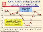 rnw private passenger auto united states 1992 2006e