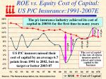 roe vs equity cost of capital us p c insurance 1991 2007e
