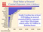 total value of insured coastal exposure 2004 billions
