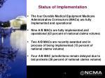 status of implementation