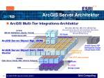 arcgis server architektur