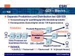 gdi basics7