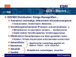 gdi basics8
