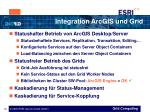 integration arcgis und grid16