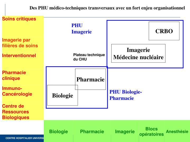 PHU Imagerie