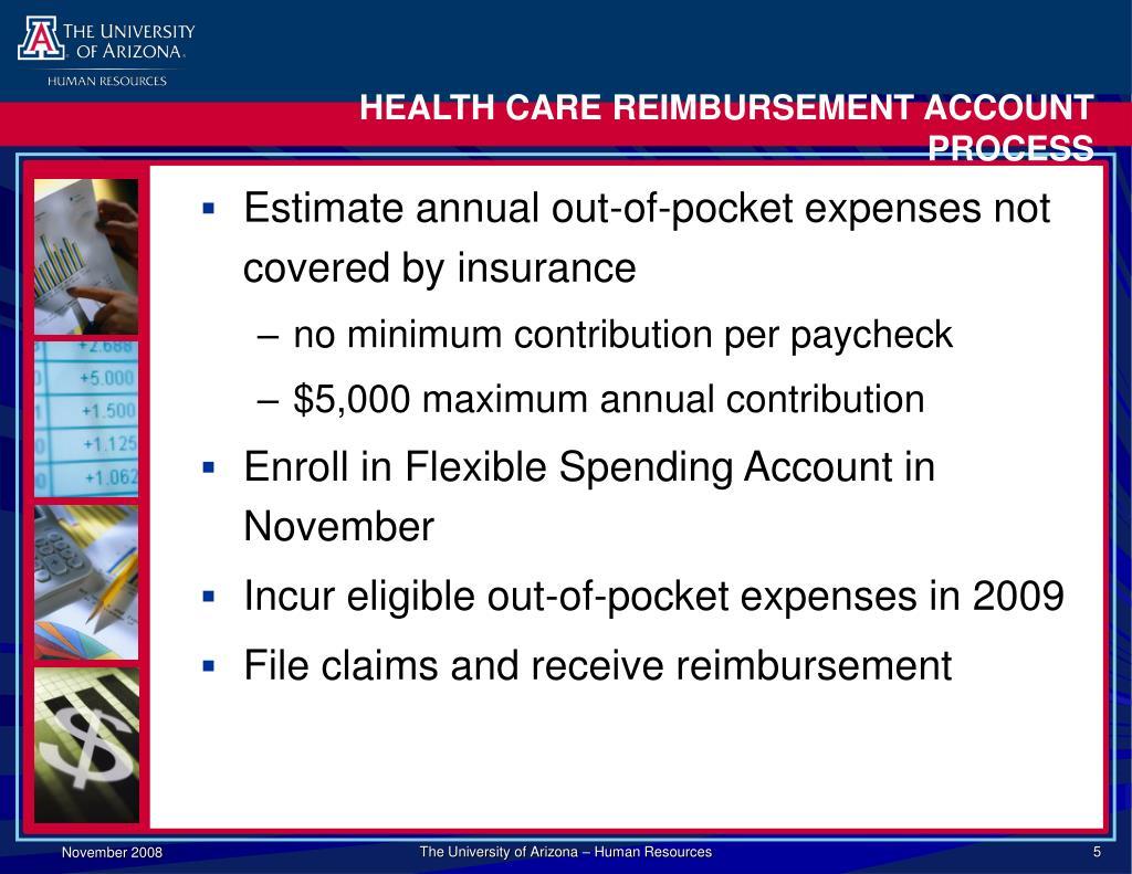 HEALTH CARE REIMBURSEMENT ACCOUNT PROCESS