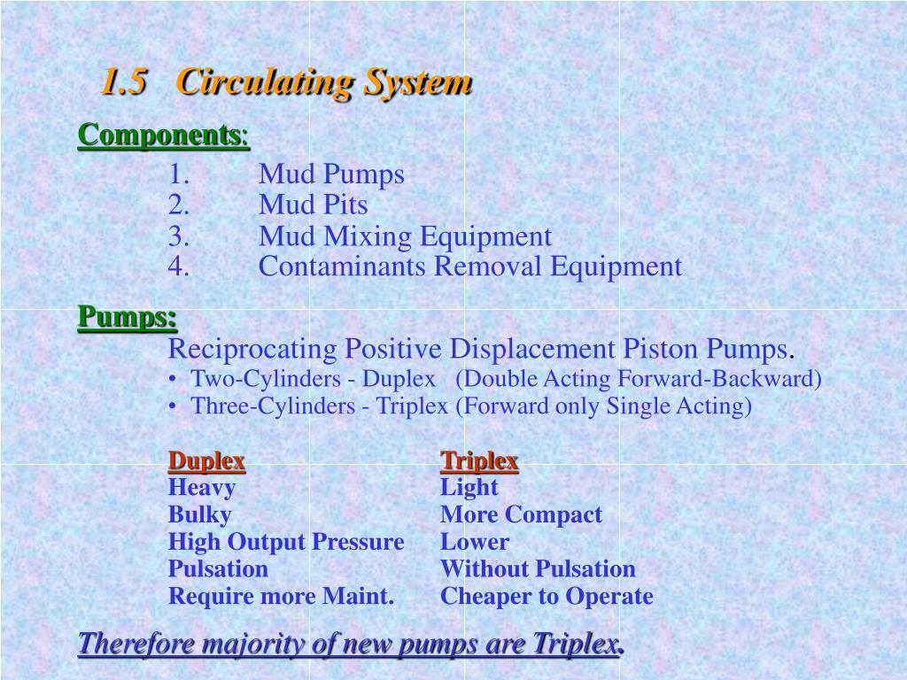 1.5   Circulating System