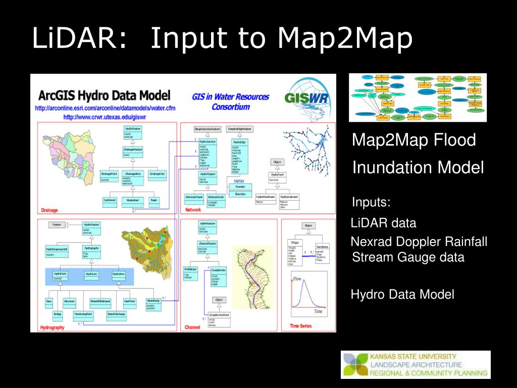 LiDAR:  Input to Map2Map