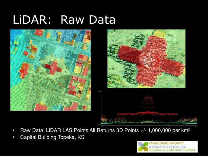 Lidar raw data
