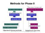 methods for phase ii