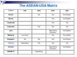 the asean usa matrix