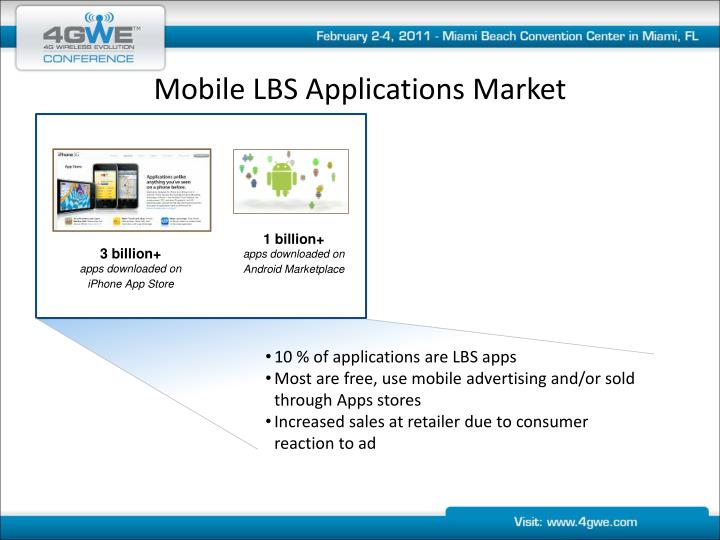 Mobile LBS Applications Market