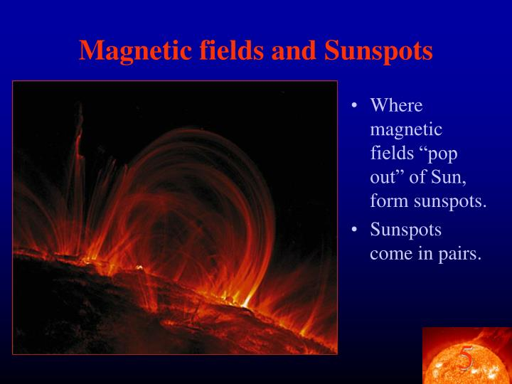 Magnetic fields and Sunspots