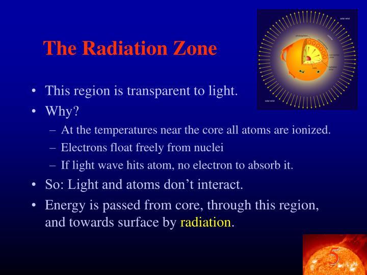 The Radiation Zone