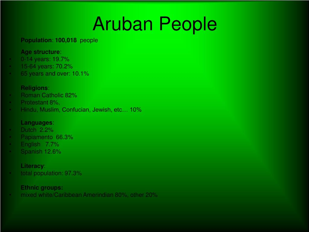 Aruban People