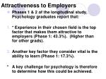 attractiveness to employers