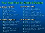 four year plan for grade 9 student