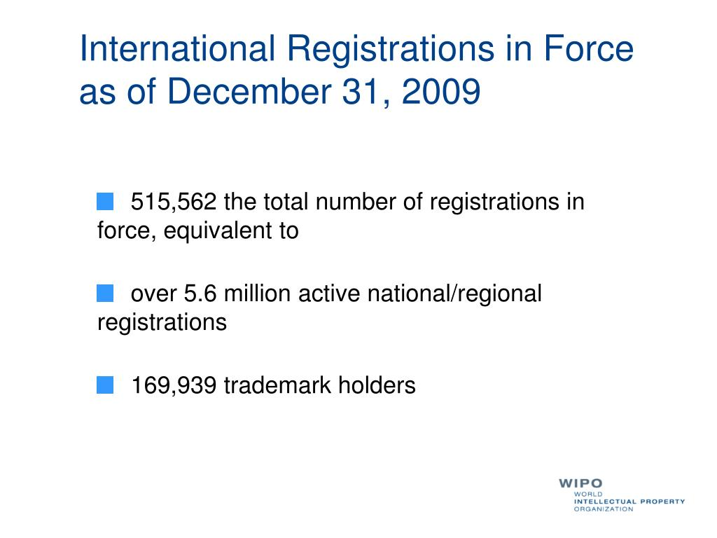 International Registrations in Force