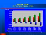 foreign trade in the period 2001 2006