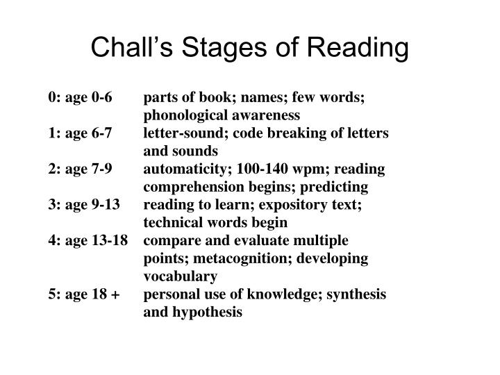 Chall's Stages of Reading