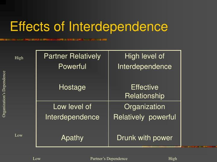Effects of Interdependence
