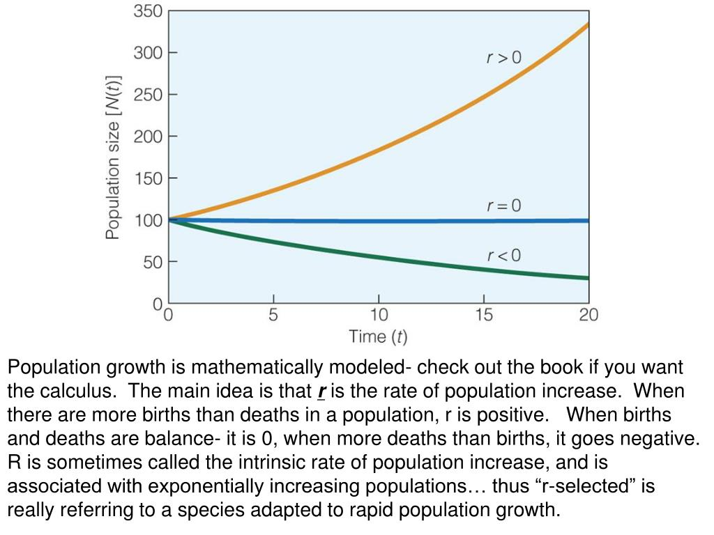 Population growth is mathematically modeled- check out the book if you want the calculus.  The main idea is that