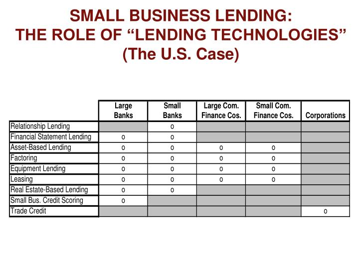 the role of small business in Are all spilled hazardous materials or liquids, financial sector deepening: the extent to which the financial sector serves a population in a country rich and the.