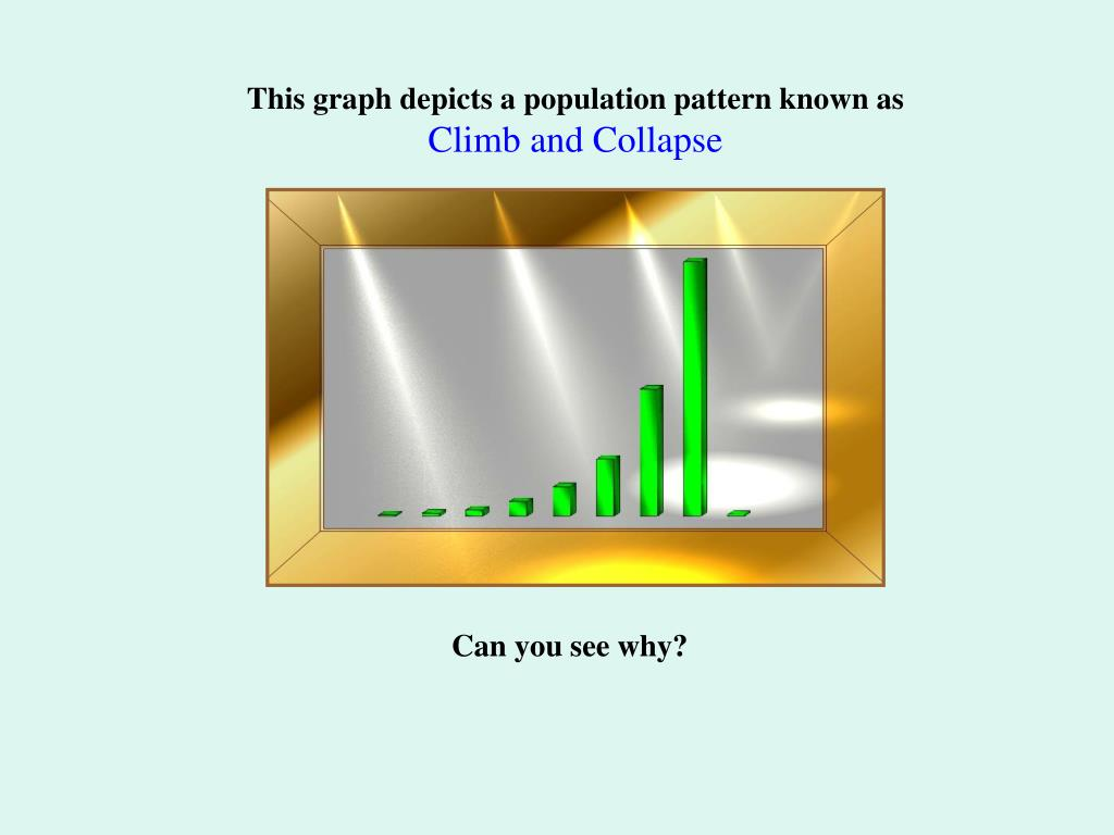 This graph depicts a population pattern known as