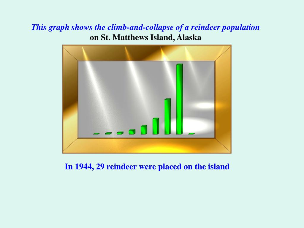 This graph shows the climb-and-collapse of a reindeer population