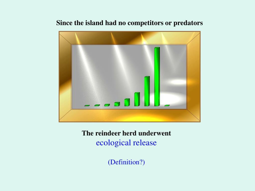 Since the island had no competitors or predators