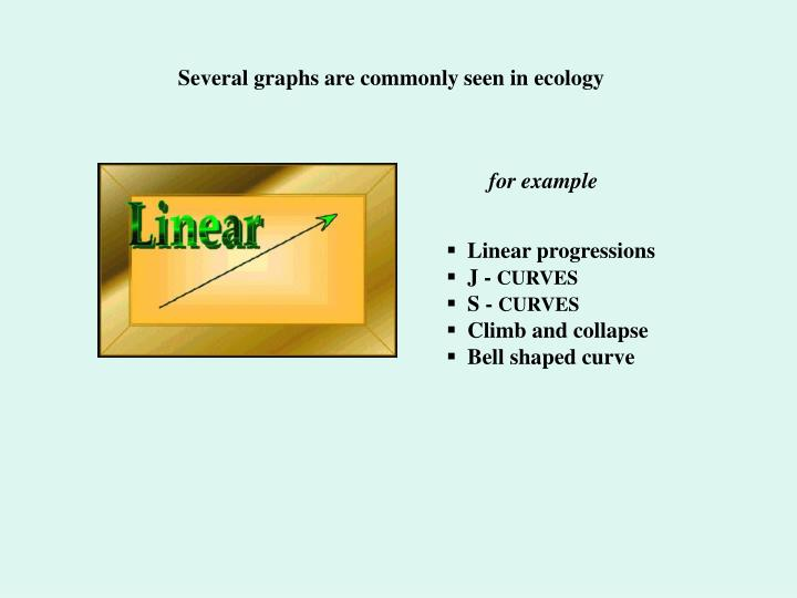 Several graphs are commonly seen in ecology