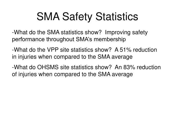 SMA Safety Statistics