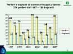 prelievi e trapianti di cornee effettuati a varese 376 prelievi dal 1997 136 trapianti