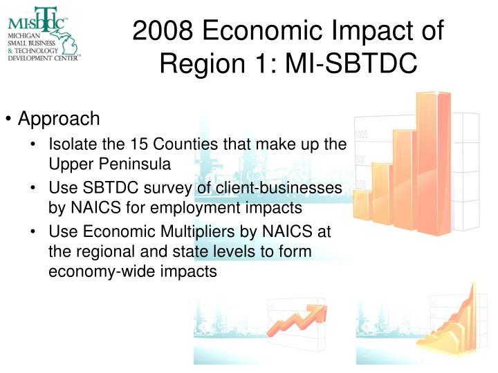 2008 Economic Impact of
