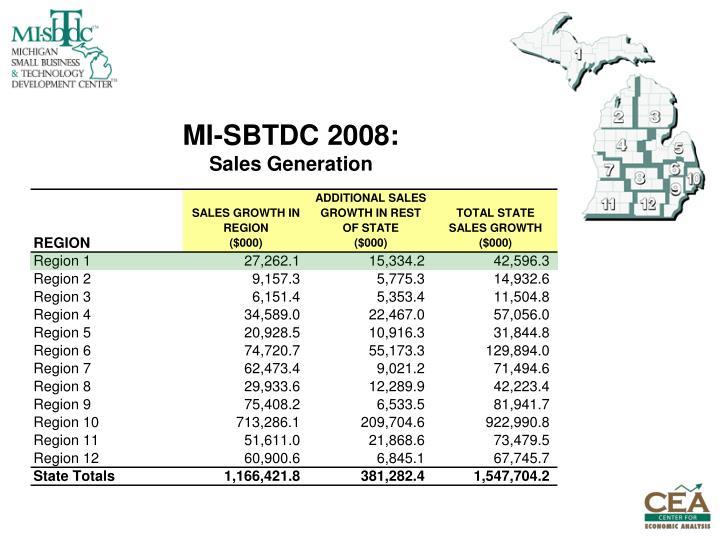 MI-SBTDC 2008: