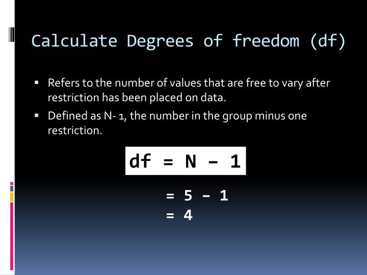 Calculate Degrees of freedom (