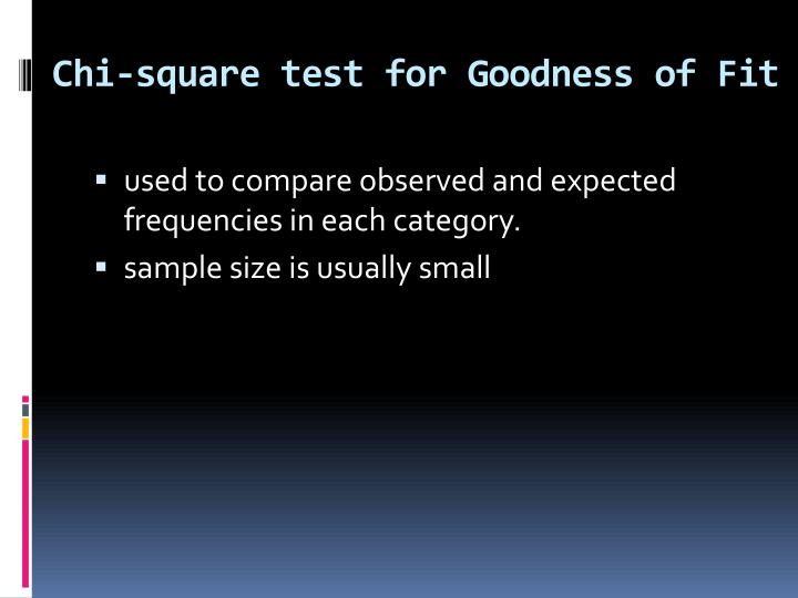 Chi-square test for Goodness of Fit