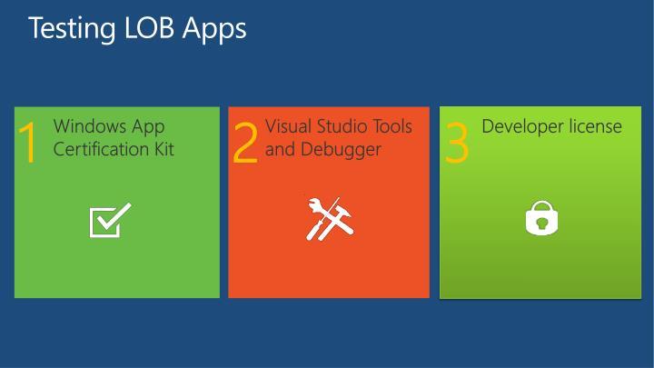 Testing LOB Apps