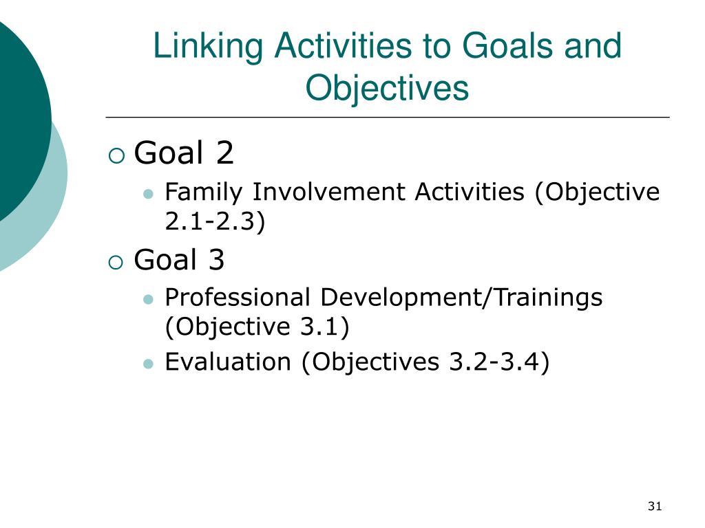 Linking Activities to Goals and Objectives