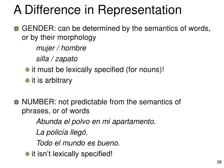 A Difference in Representation