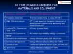 ee performance criteria for materials and equipment
