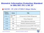 biometric information protection standard in iso iec jtc 1 sc 274