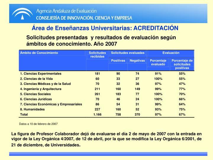 Área de Enseñanzas Universitarias: ACREDITACIÓN