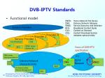 dvb iptv standards29