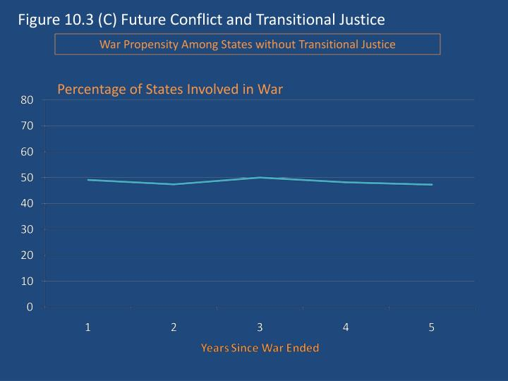 Figure 10.3 (C) Future Conflict and Transitional Justice