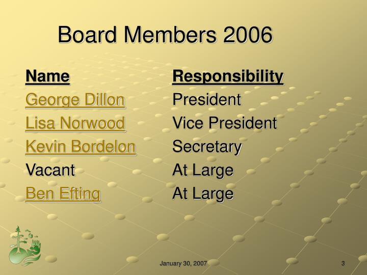 Board members 2006
