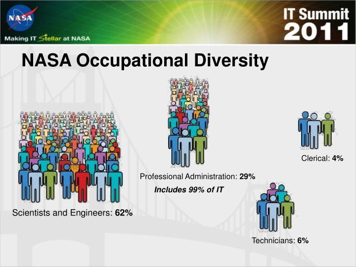 NASA Occupational Diversity