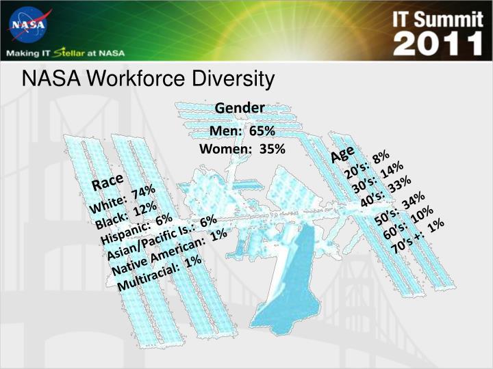 NASA Workforce Diversity