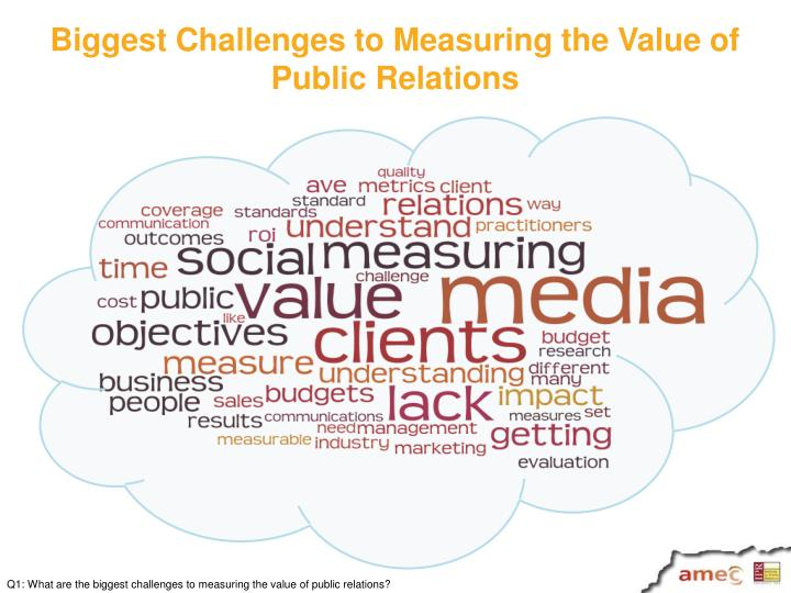 Biggest Challenges to Measuring the Value of Public Relations